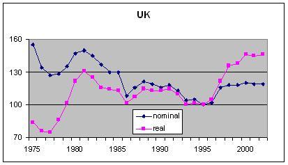 bruttoinlandsprodukt berechnen formel
