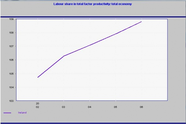 Labour Productivity.jpg